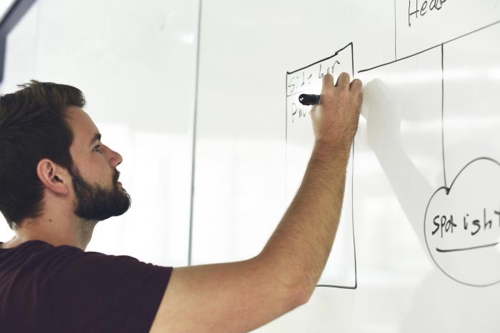Think Like an Entrepreneur for Career Success